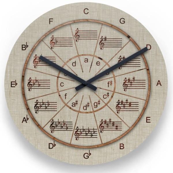 orologio delle tonalità